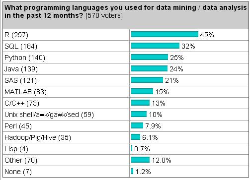 formal semantics of programming languages pdf