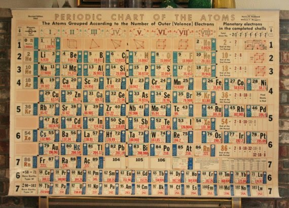 I Have A Lot Of Sympathy For The Periodic Table As Art Since I Myself Have  A Large Old Classroom Periodic Table Wall Poster That I Resurrected From A  ...