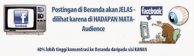 Jasa Iklan Facebook Ads Murah dan Tertarget
