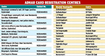 Aadhaar slot booking online for all family members
