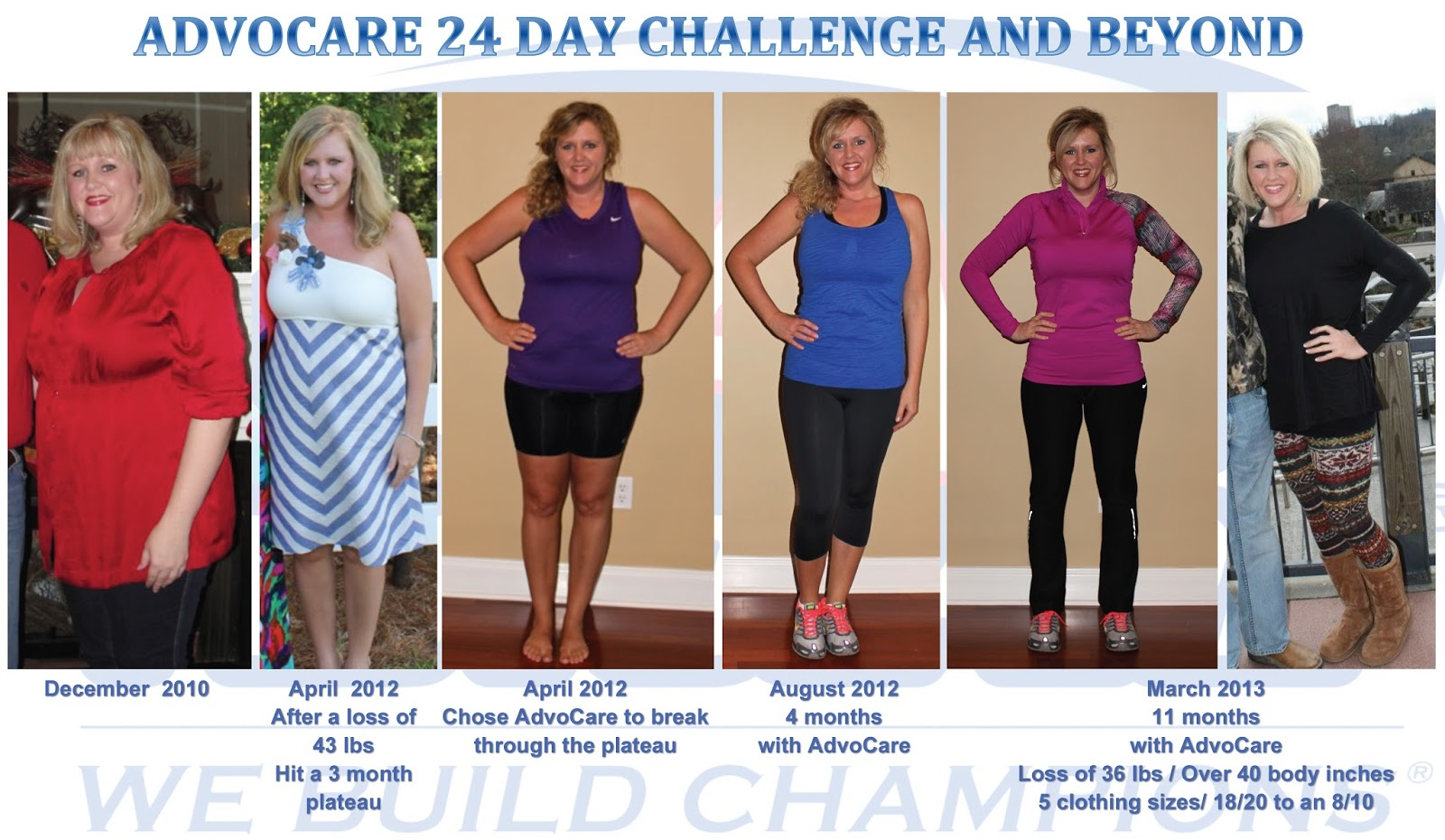 25 Facts About Advocare Mns E Results