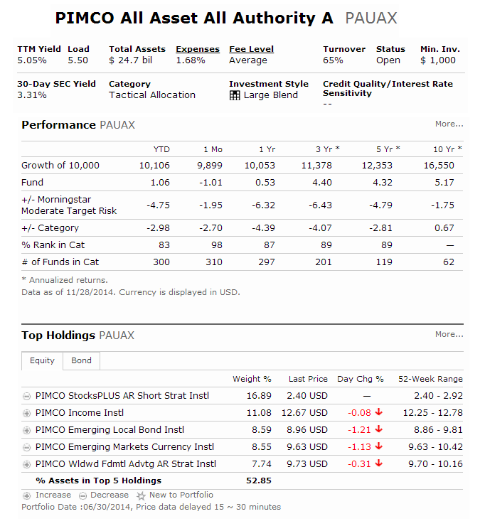 PIMCO All Asset All Authority Fund (PAUAX)