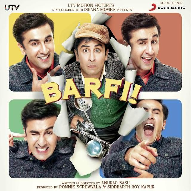 Sweety Tera Drama (Bareilly Ki Barfi) Mp3 Song Mp3 Song Free Download