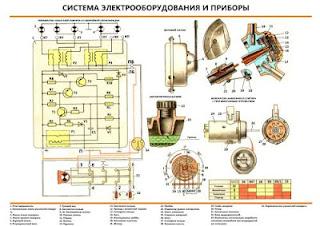 схема комбинированного прибора Ц 55