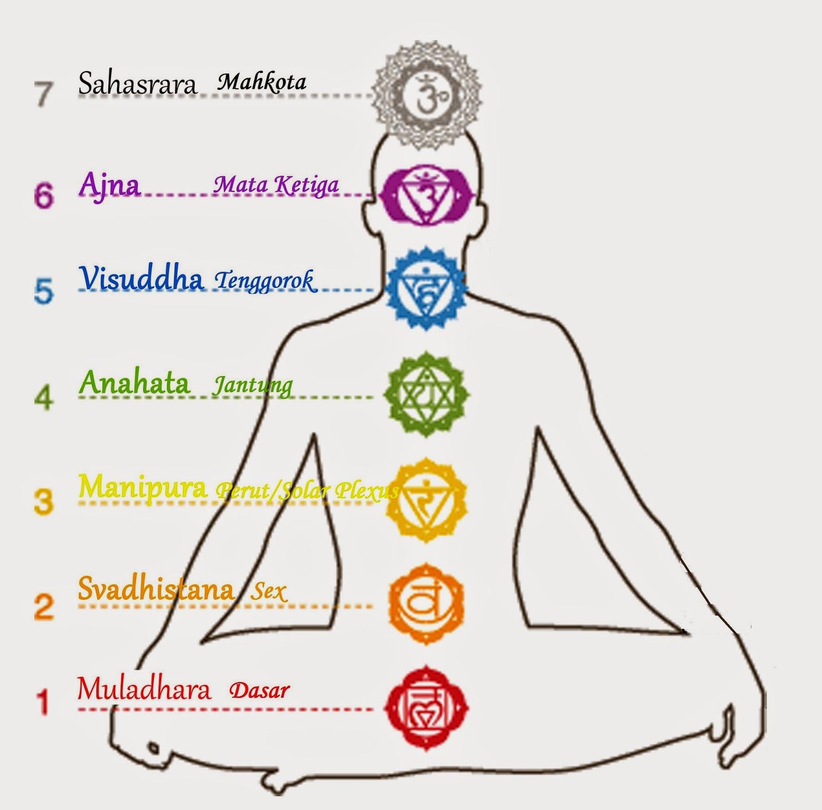 Meditasi Menyerap Energi Alam Semesta