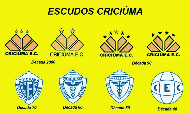 Escudos Criciúma