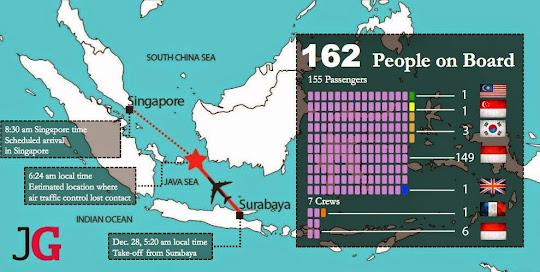 QZ8501 (AirAsia)