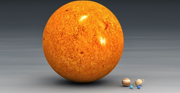 Comparação de tamanhos entre o Sol e os restantes planetas