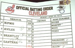 Cleveland Indians Batting Order Jason Kipnis