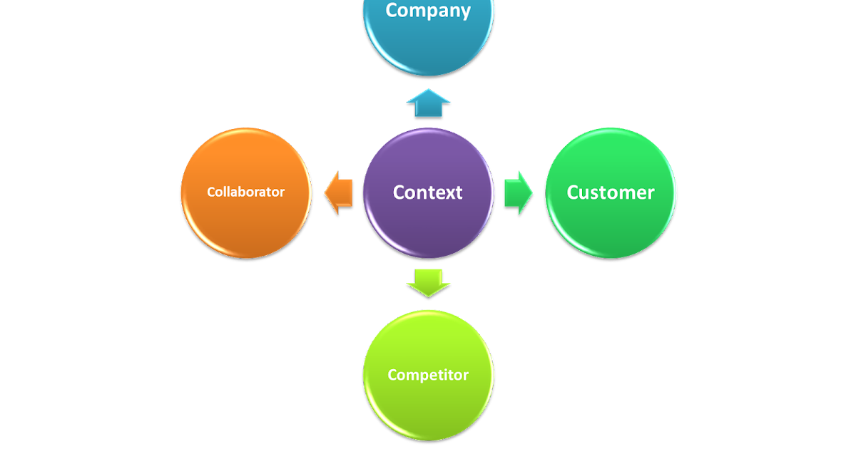 an analysis on customer care strategy Roadmap to a customer-centric strategy part of the appeal of customer-centricity is that it takes very little business acumen to grasp its core concept focus.
