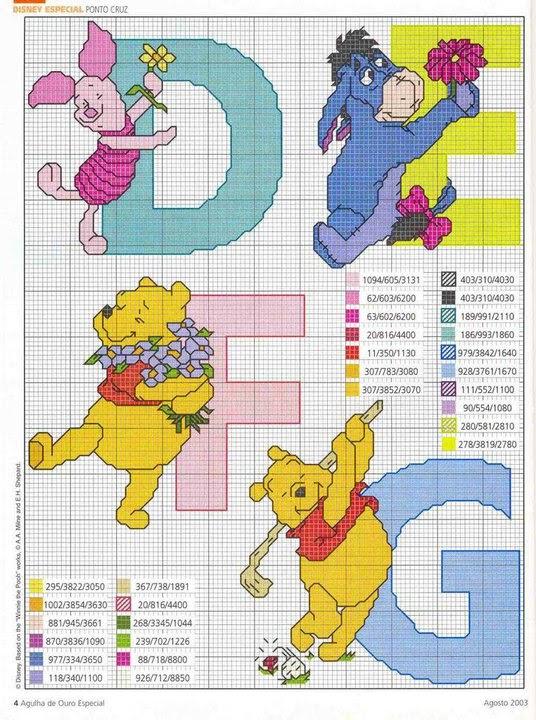 Folli passioni alfabeto winnie the pooh for Winnie the pooh punto croce