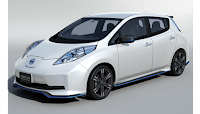 2015 Nissan Leaf, Best Electric Vehicle to Choose