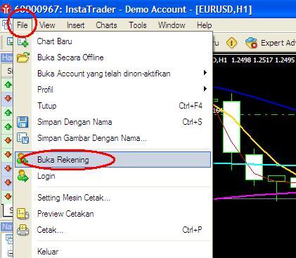 Download indikator forex terbaik gratis