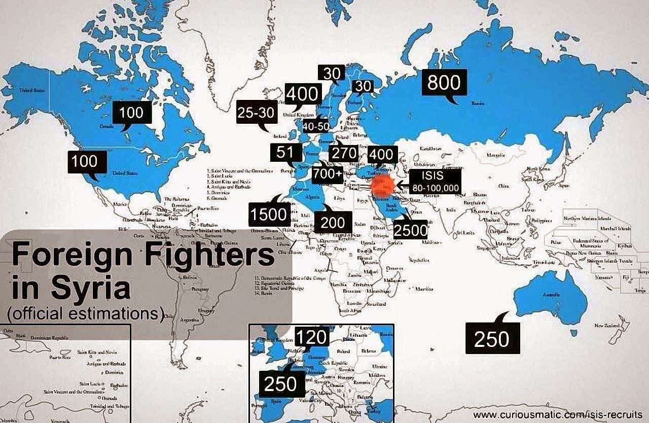 Combatentes estrangeiros no ISIS