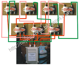 Gambar 4 Receiver lnb 2r