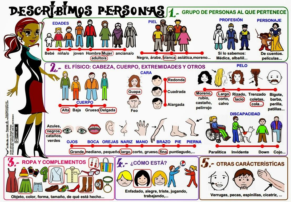 http://www.actiludis.com/wp-content/uploads/2013/05/Descripci%C3%B3n-de-Personas.pdf
