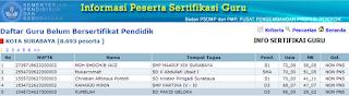 Peserta Sertifikasi Guru 2013 Surabaya img