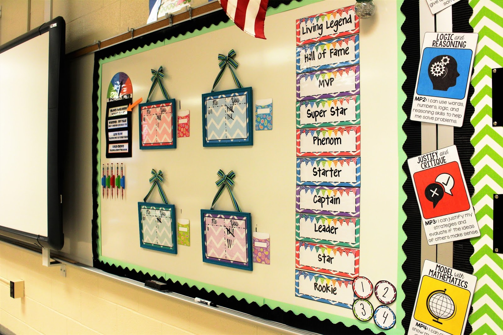 Math Snippets: My Classroom 2015-2016