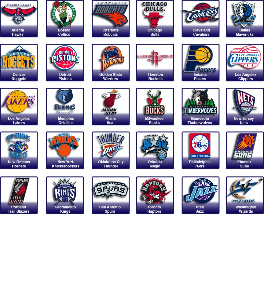 Nba Teams: Nba Team List