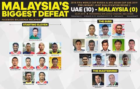 Rest Easy Things Could Be Lot Worse >> Forza Meyya Begin The Rest Is Easy Malaysia Football Saga