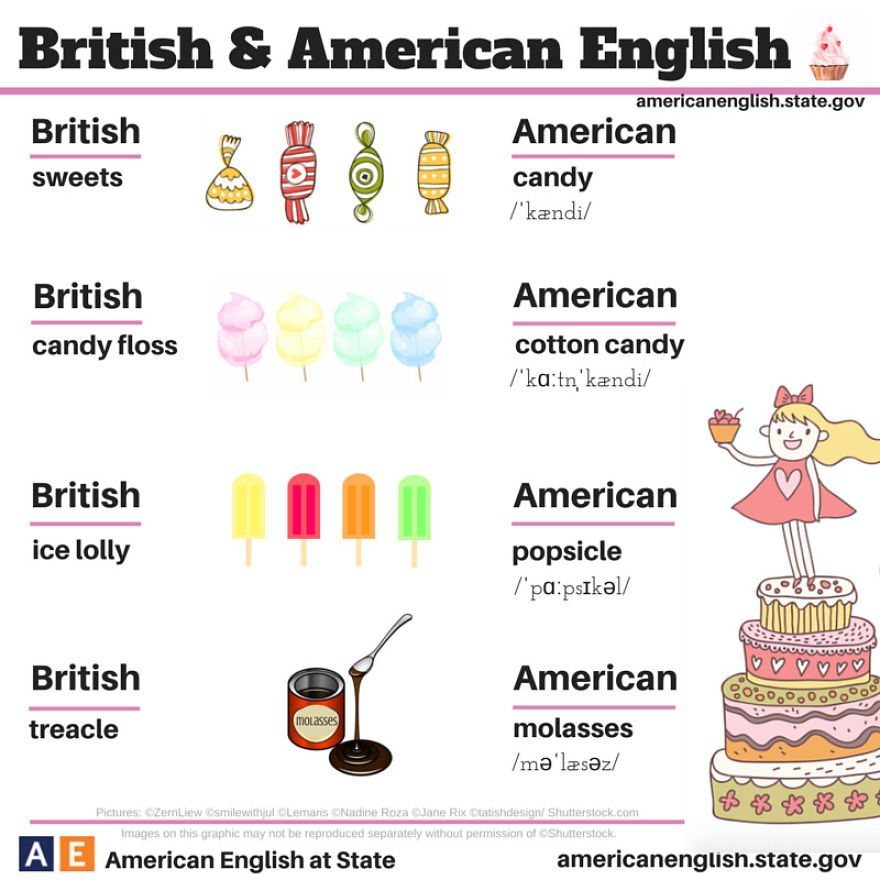 differences between british and american english essay 22 differences between british and american english   the purposes of this  thesis it is necessary to essay a generalization and it appears in the section.