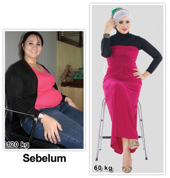 kurus tanpa ubat kurus