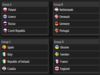 Grupele EURO 2012, Meciuri Campionatului European de Fotbal online pe internet