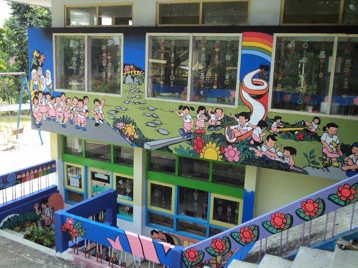 Lukis dinding untuk sekolah jasa lukis dinding 3d jasa for Mural untuk cafe