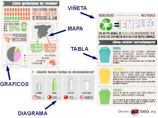 infogramas infografia