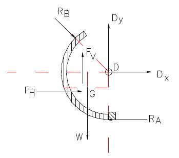 Ejercicio resuelto de estatica de fluidos fuerza hidrostatica imagen 7 problema 5