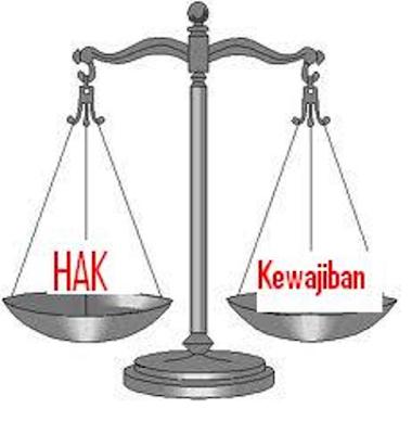 Hak dan Kewajiban Warga Negara dan Pemerintah Indonesia