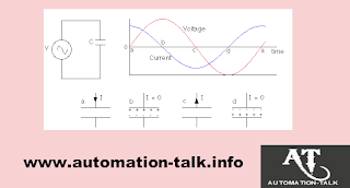 How to Find Capacitance in AC Circuits