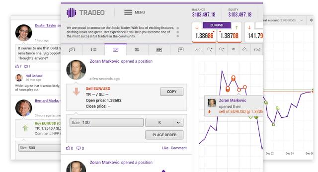 plataforma del broker Tradeo
