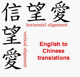 translation not between words but between For a computer to understand how a sentence works, it basically has to iterate over all possible options of a syntactic structure between different words and then work out which is the most likely.