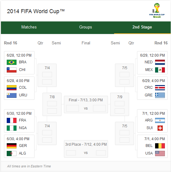 FIFA+World+Cup+Round+of+16+Fixtures+Time+Zones