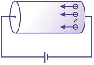 Elektron dapat mengalir dalam konduktor yang diberi beda potensial karena adanya energi listrik.