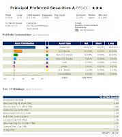 Principal Preferred Securities Fund