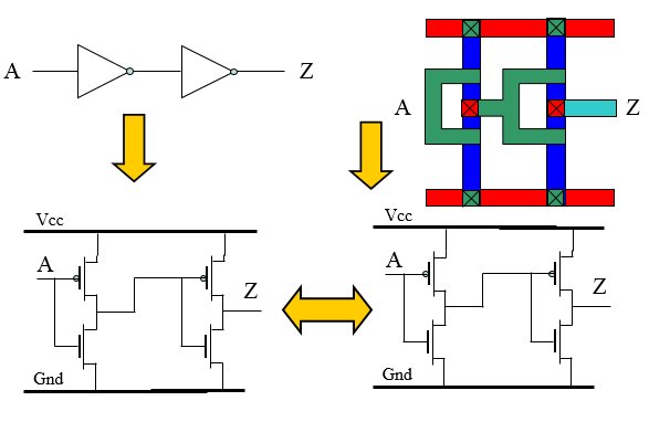 Vlsi Basic  Layout Vs Schematic Verification  Lvs