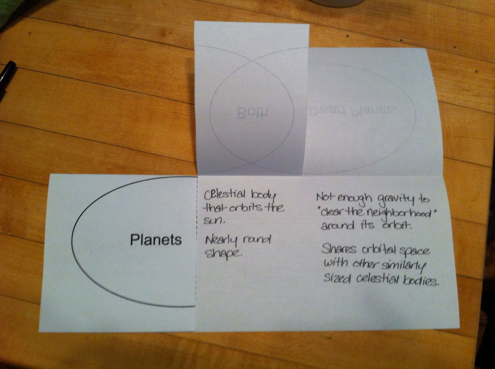 planetary comparison essay The composition of planetary atmospheres 1 problem 1 - draw a pie graph (circle graph) that shows the atmosphere constituents for  by comparison, earth has a.