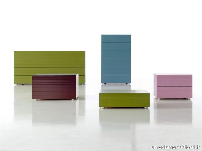 Arredamenti diotti a f il blog su mobili ed arredamento - Cassettiere camera letto ...
