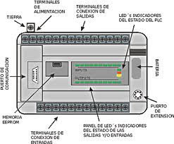 siemens s7 200 cpu 224xp manual pdf
