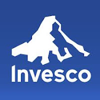 Invesco Freshers Jobs 2015
