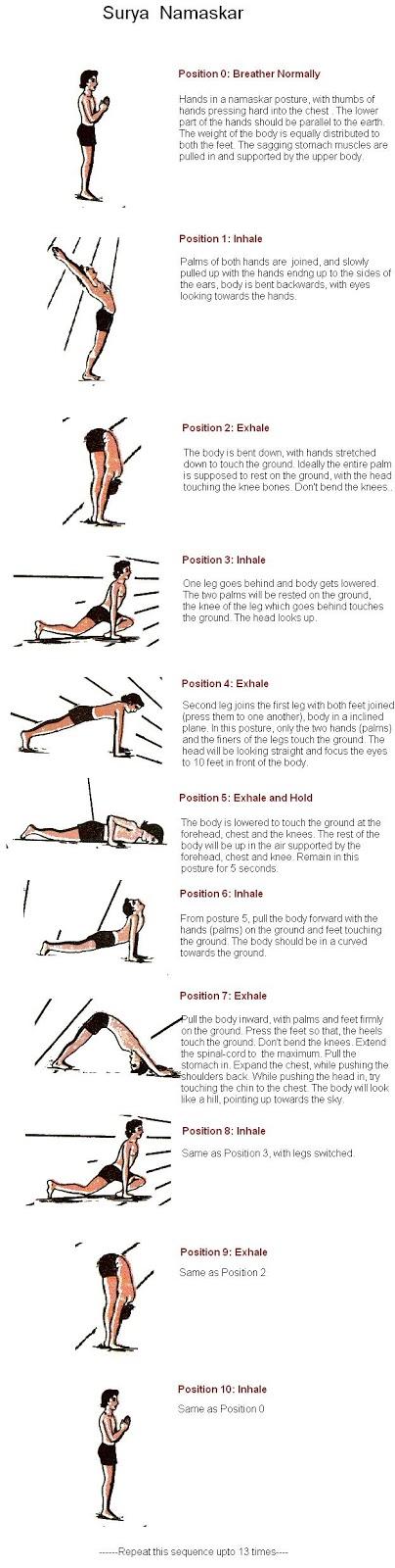 surya namaskar weight loss pdf