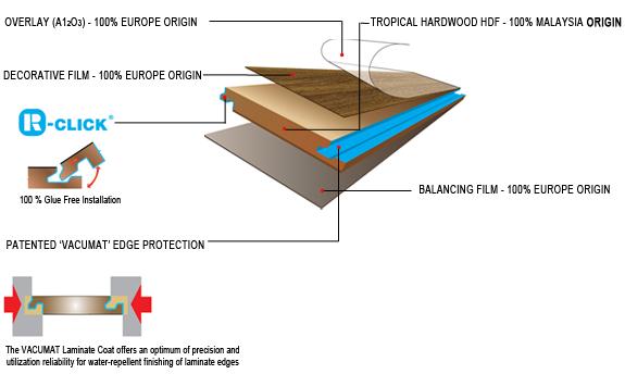 Furniture accessories hardware accessories lock msd for Robina laminate flooring