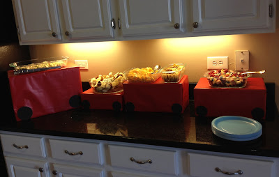Food Train Display