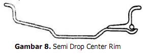 Semi Drop Rim