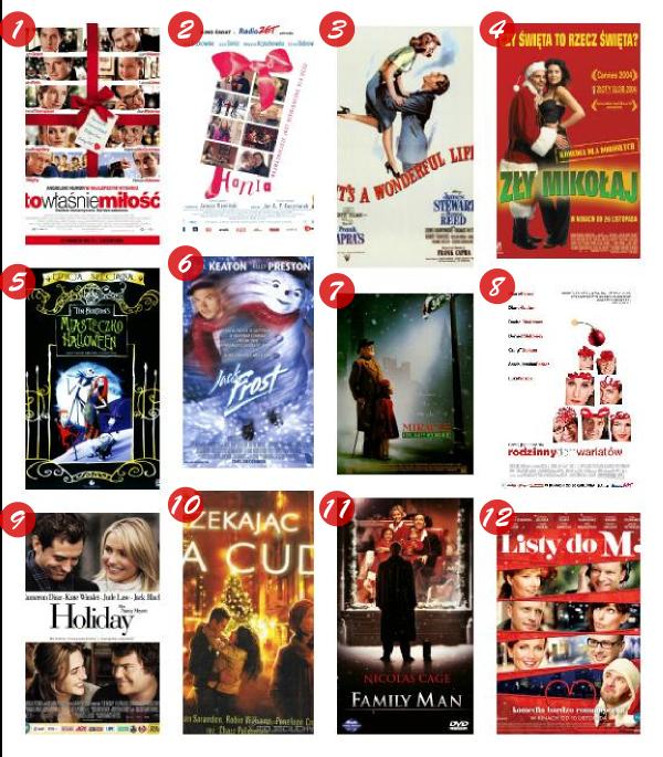 Happyholic Filmy Na Boże Narodzenie