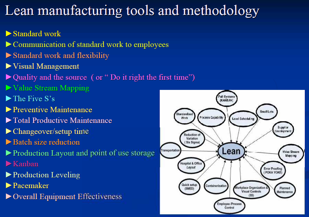 implementation of lean manufacturing tools in Brief definitions of lean manufacturing tools / methods middle management, supervisors and leads are taught the basics of lean and their roles in implementation.