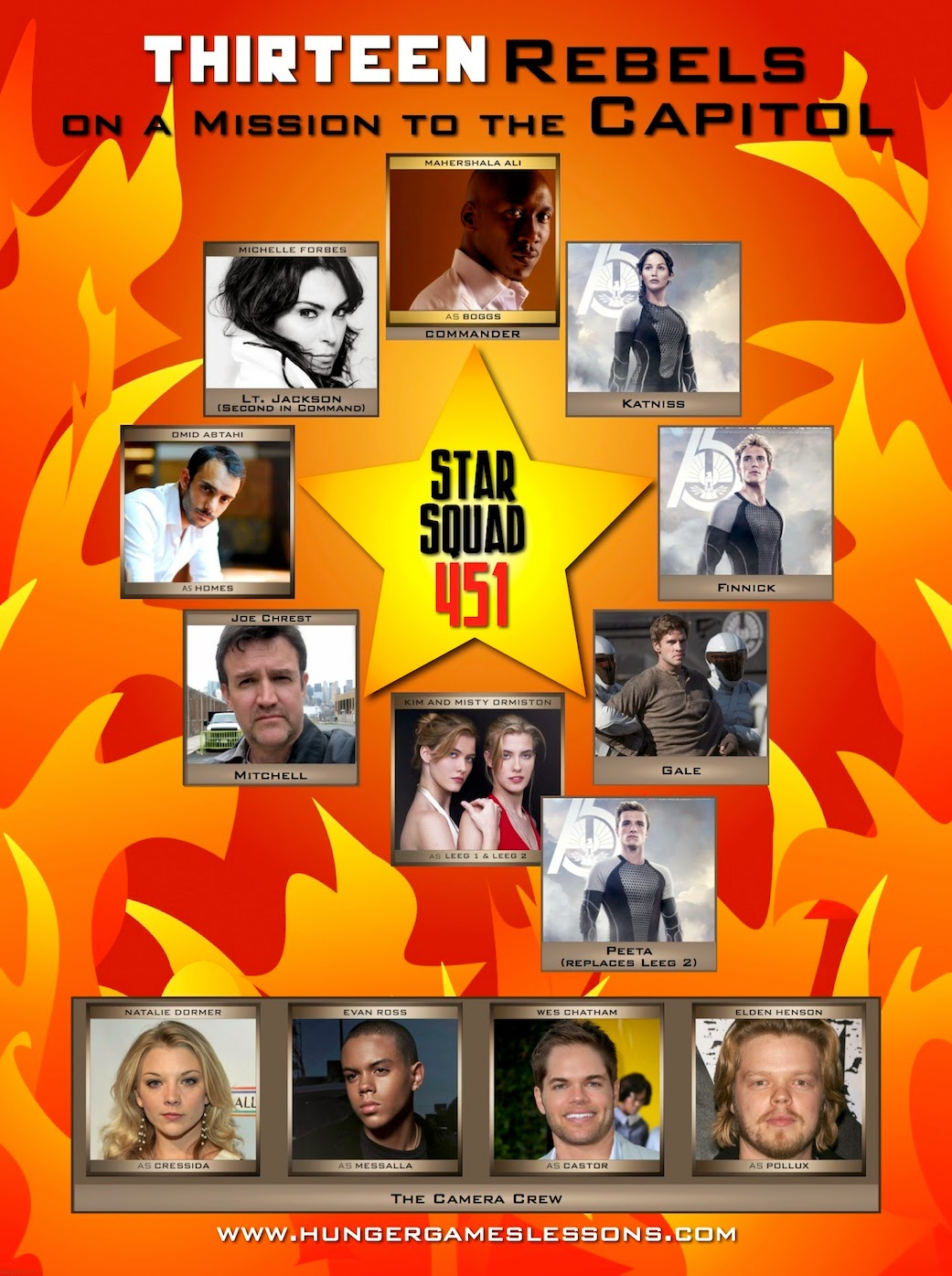 Mockingjay's Star Squad 451  - Graphic from www.hungergameslessons.com