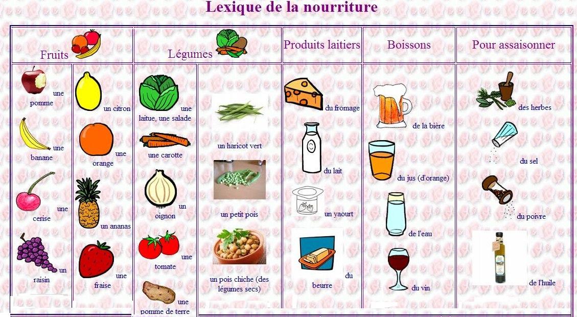 external image nourriture.jpg